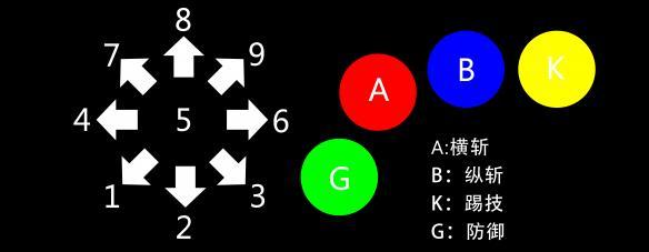 灵魂能力6新手入门操作+系统图文详解