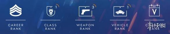 《战地5》能用人民币吗?游戏升级及经济系统介绍