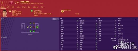 足球经理2019中国球员属性介绍 fm2019部分国足球员属性一览