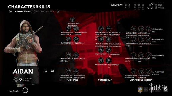 超杀行尸走肉艾登人物介绍 超杀行尸走肉艾登技能列表一览