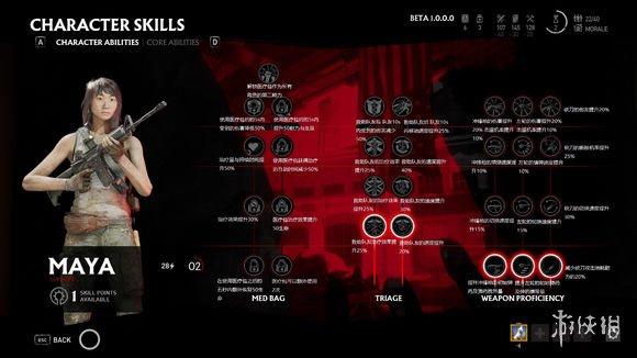 超杀行尸走肉人物技能介绍 超杀行尸走肉全建筑升级一览