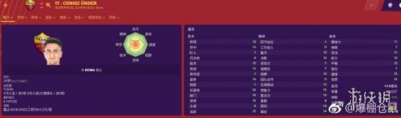 足球经理2019高潜年轻球员有哪些 fm2019潜力160以上球员一览