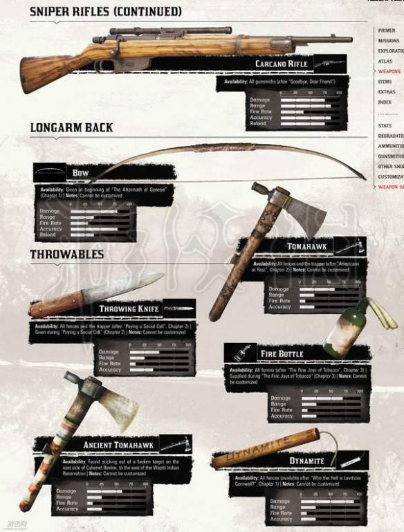 荒野大镖客2全武器装备一览 荒野大镖客2全枪械属性分享
