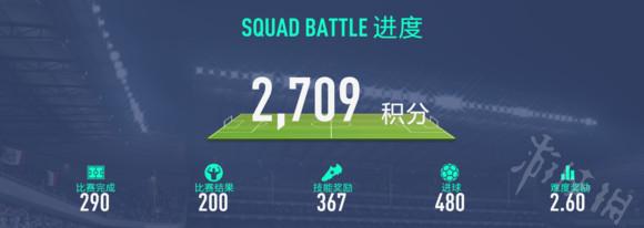 FIFA19Squad Battle积分 Squad Battle积分计算公式详解1