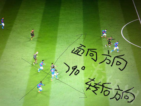 FIFA19贝巴转身有什么用 FIFA19贝巴转身作用详解3