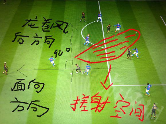 FIFA19龙卷风怎么使用 FIFA19龙卷风使用技巧介绍3