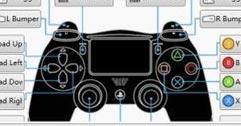 《暗黑血统3》ps4手柄键位怎么修改 ps4手柄键位修改方法