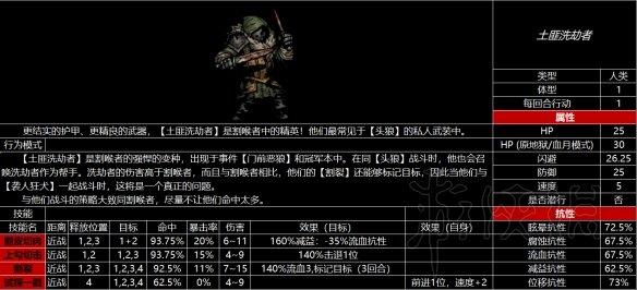 《暗黑地牢》怪物有哪些?游戏全怪物图鉴
