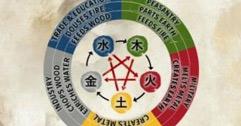《全面战争三国》五行系统怎么样?五行系统视频及图文解析