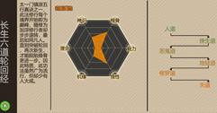 《了不起的修仙模拟器》长生六道轮回经获得方法及属性介绍