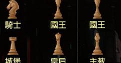 《生化危机2重制版》西洋棋位置 重制版西洋棋位置分享