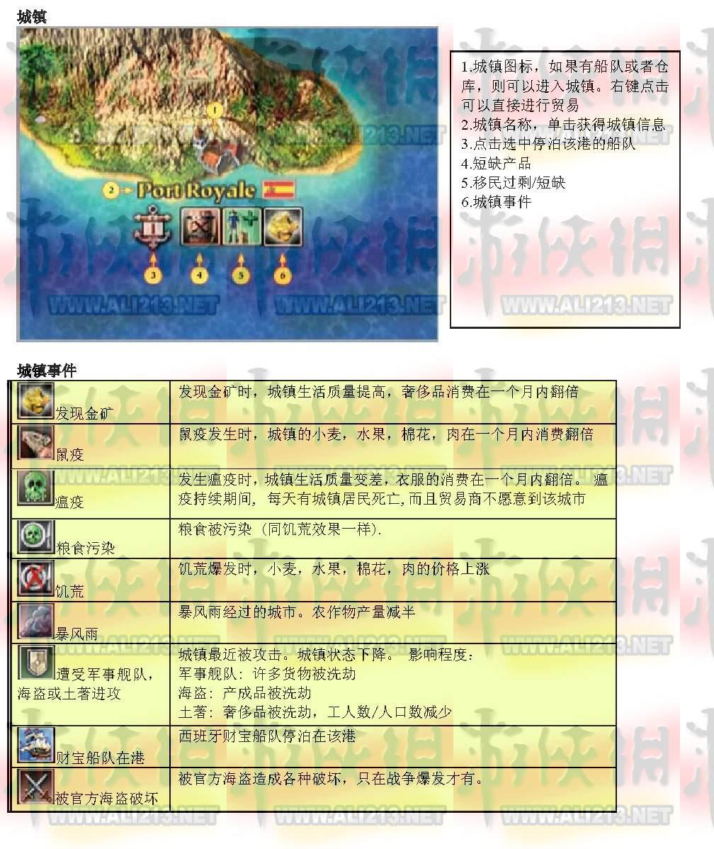海商王2国际版本和海商王2一般版本有区别吗?