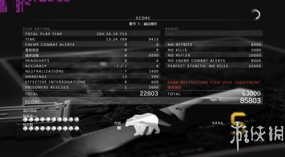 潛龍諜影5:幻痛(Metal Gear Solid V: The Phantom Pain)全S評價作弊MOD[QAR工具版]