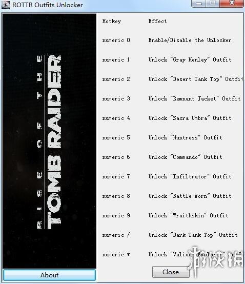古墓奇兵:崛起(Rise of the Tomb Raider)服裝DLC解鎖工具