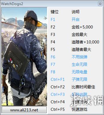看門狗2(Watch Dogs 2)v1.06.135.3.982778十二項修改器