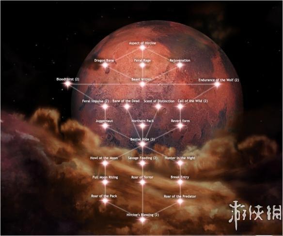 上古卷軸5:天際重制版(The Elder Scrolls V: Skyrim Special Edition)月光傳說MOD V1.2