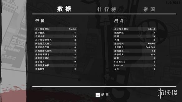 阿茲特克人(Aztez)LMAO漢化組漢化補丁v1.0