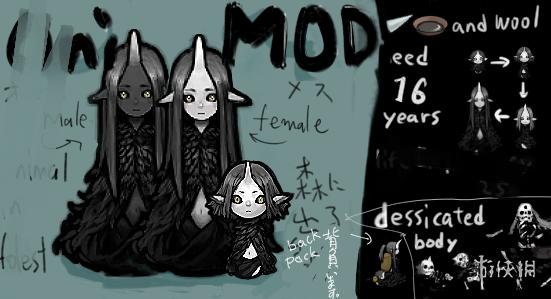 環世界(RimWorld)A17蘿莉奧妮動物MOD