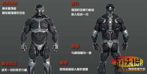 酷炫狂拽吊炸天!电影,游戏中出现的动力盔甲