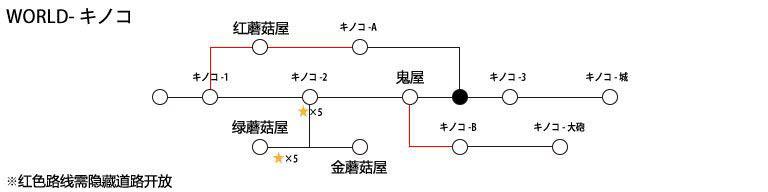 jyc 21fs68电路图
