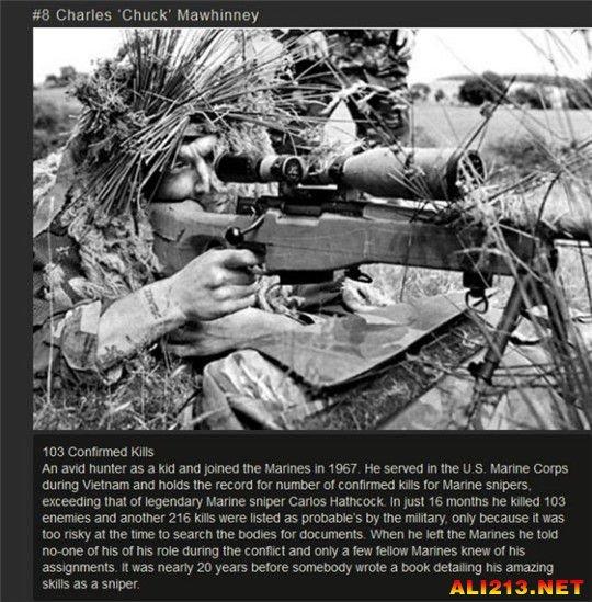 """u429在敌之手_盘点历史上10大最著名的神枪手 谁才是""""枪王之王""""?(8)_游侠网 ..."""