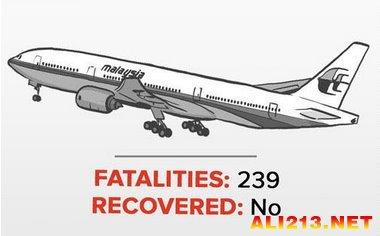 细数史上神秘失踪的11架飞机
