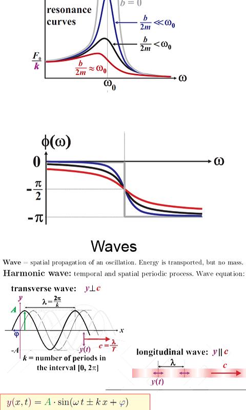 物理学公式集图片