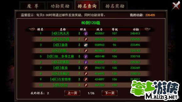 格斗玩家魔尊江湖规则篇攻略攻略秘籍岛犬攻略图片
