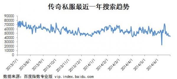 高盛:中石化目標價降至6.75元 維持中性評級