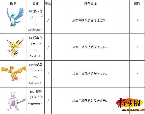 口袋妖怪:欧米伽红宝石/阿尔法蓝宝石全神兽获取方法攻略