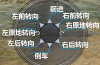 《坦克世界闪击战》按键怎么设置 按键设置及功能介绍