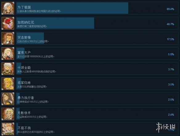 最终幻想12黄道年代全成就解锁条件表1