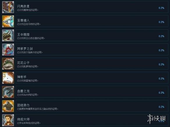 最终幻想12黄道年代全成就解锁条件表4