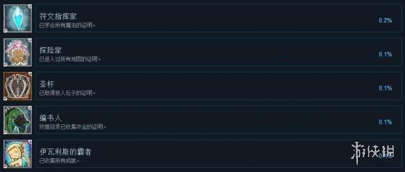 最终幻想12黄道年代全成就解锁条件表5