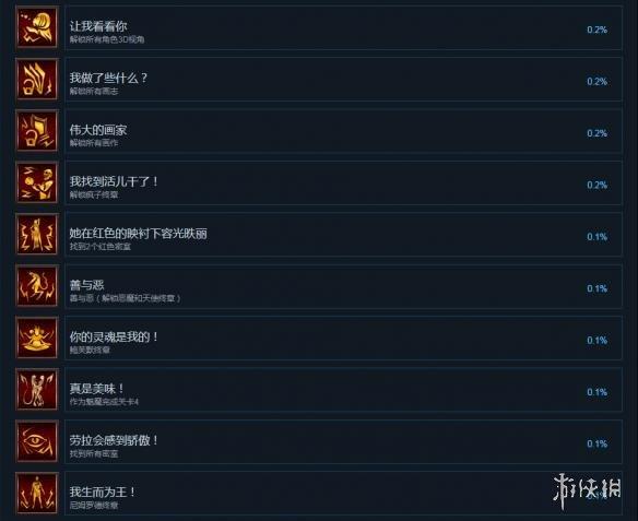 痛苦Agony中文成就列表一览图3