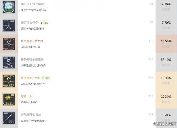 新高达破坏者中文全成就解锁条件一览2