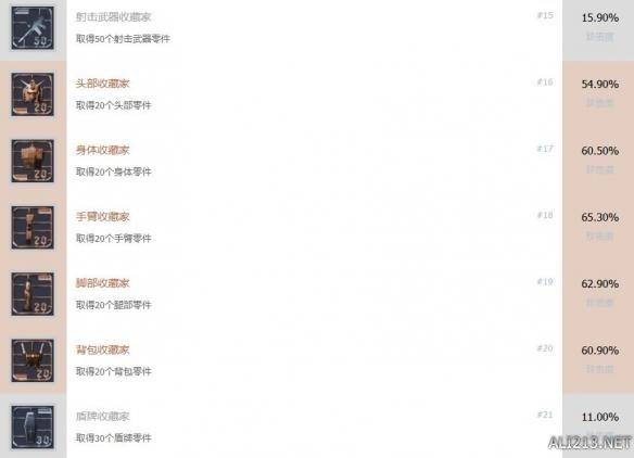 新高达破坏者中文全成就解锁条件一览3
