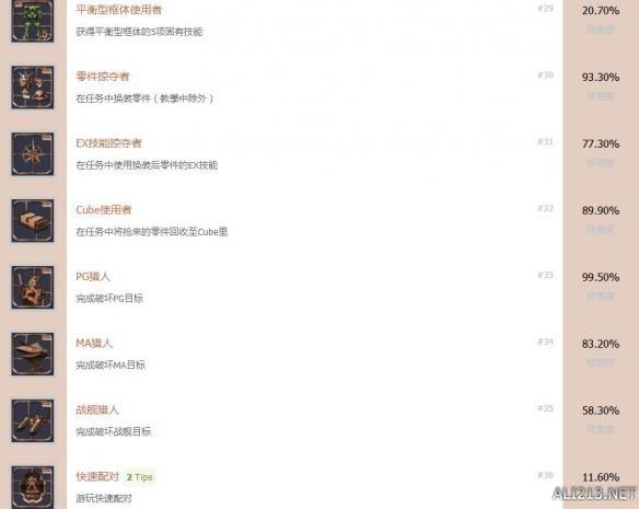 新高达破坏者中文全成就解锁条件一览5