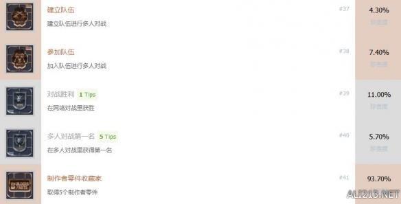 新高达破坏者中文全成就解锁条件一览6