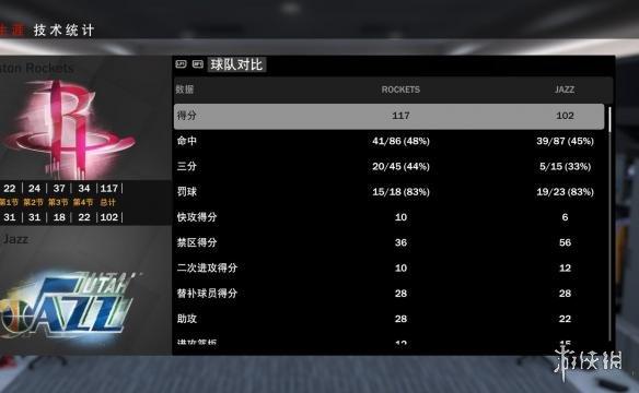 NBA2K19名人堂打法心得分享 NBA2K19名人堂怎么打