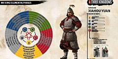《全面战争:三国》五行系统介绍 五行系统怎么样?