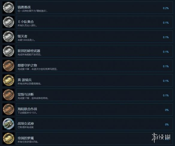 战场女武神4中文成就列表一览 全成就解锁条件介绍图3