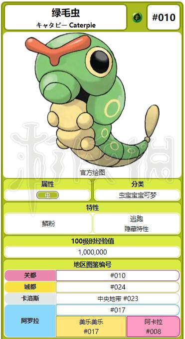 精灵宝可梦皮卡丘伊布绿毛虫资料详解 绿毛虫进化图-