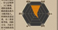 《了不起的修仙模拟器》修炼系统图文介绍 功法及修行玩法介绍