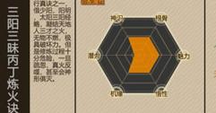 《了不起的修仙模拟器》三阳三昧匹配属性及技能树图文解析
