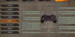 《只狼影逝二度》PS4手柄完美解决方案 PS4手柄使用方法介绍