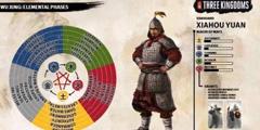 《全面战争三国》五行系统详细说明 五行属性作用一览