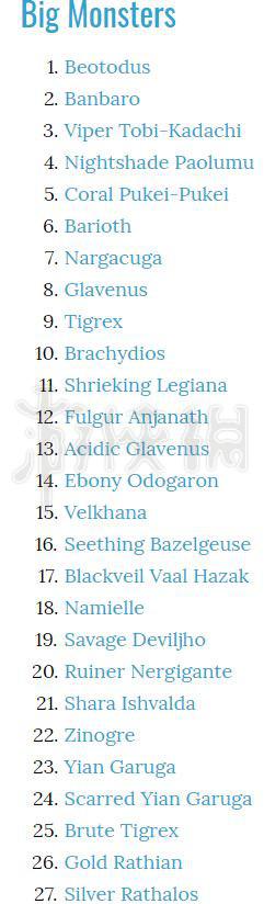 怪物猎人世界冰原怪物有哪些 怪物猎人冰原dlc怪物名单一览