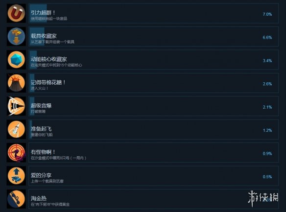 《Trailmakers》成就有哪些?全成就一览