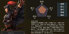 《三国志14》武将高顺图鉴一览 武将高顺属性能力介绍